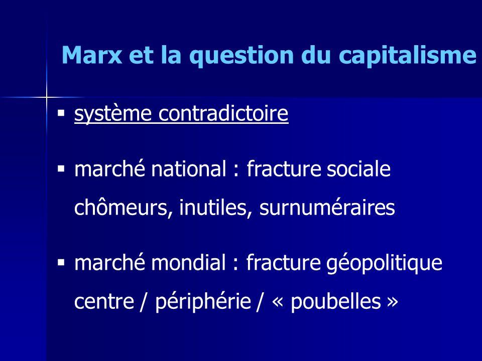 approche dialectique du capitalisme 1.transformation émancipatrice (+) 2.