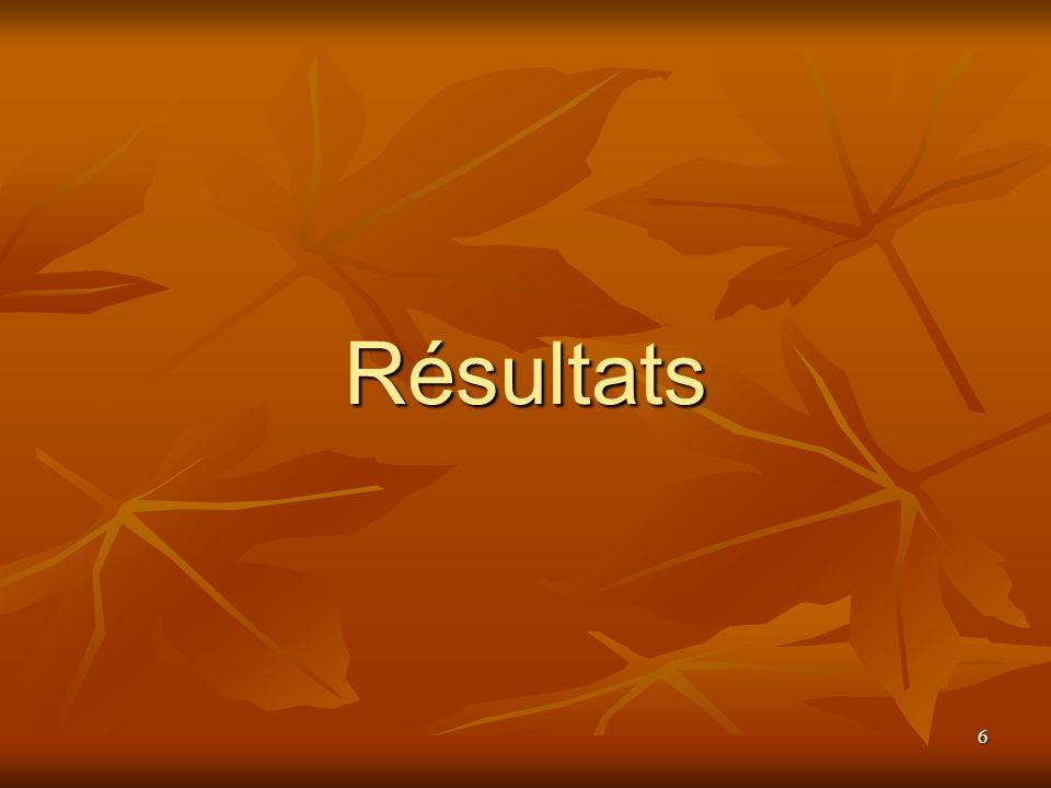 6 Résultats