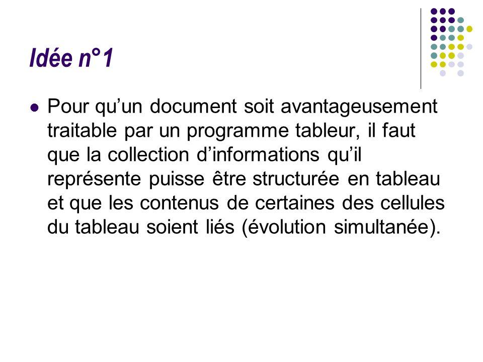 Idée n°1 Pour quun document soit avantageusement traitable par un programme tableur, il faut que la collection dinformations quil représente puisse êt