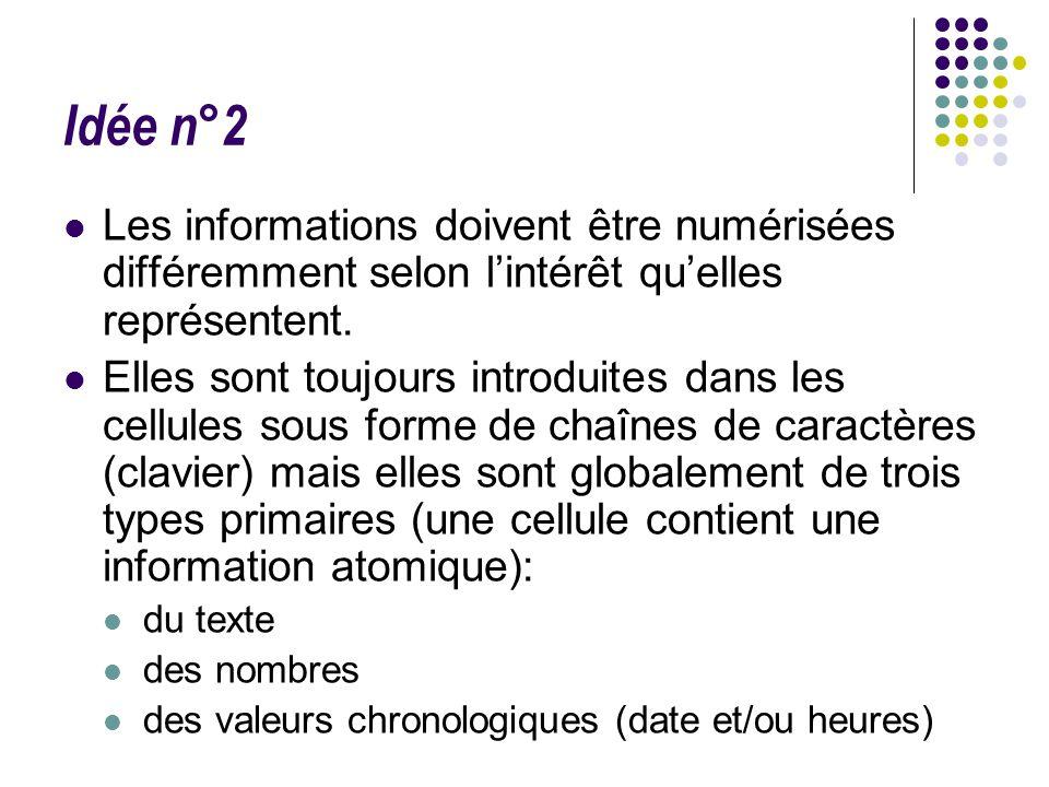 Idée n°2 Les informations doivent être numérisées différemment selon lintérêt quelles représentent. Elles sont toujours introduites dans les cellules