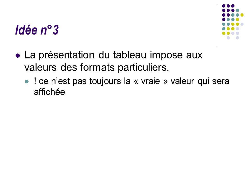 Idée n°4 La présentation exige que les informations soient mise en forme.