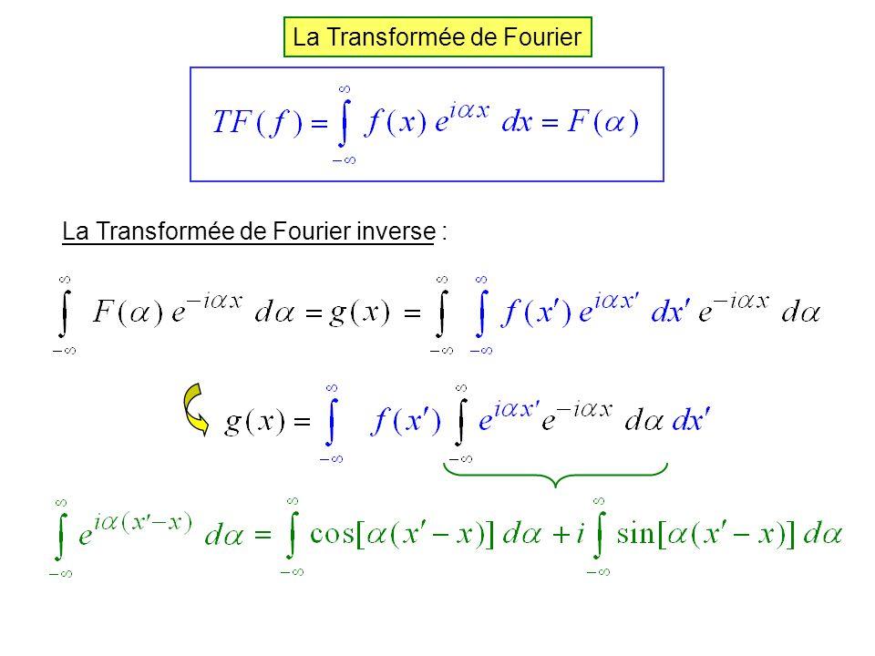 La Transformée de Fourier inverse : La Transformée de Fourier