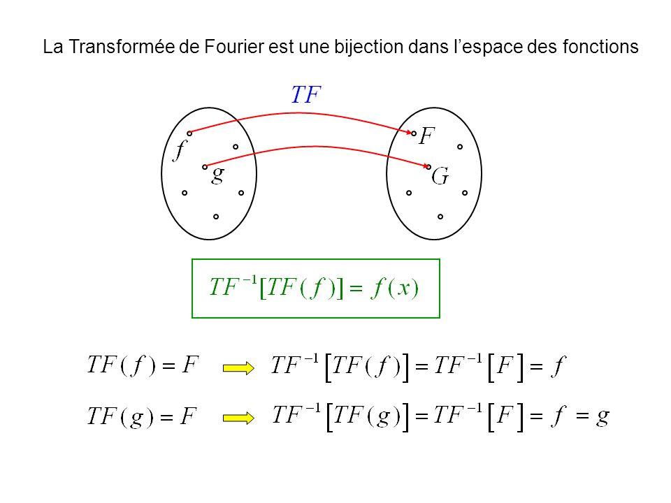 La Transformée de Fourier est une bijection dans lespace des fonctions