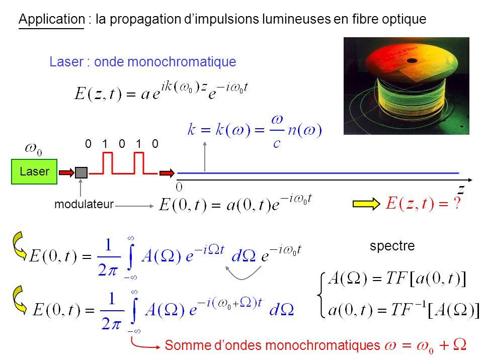 0 1 0 1 0 modulateur spectre Laser Somme dondes monochromatiques Laser : onde monochromatique Application : la propagation dimpulsions lumineuses en fibre optique