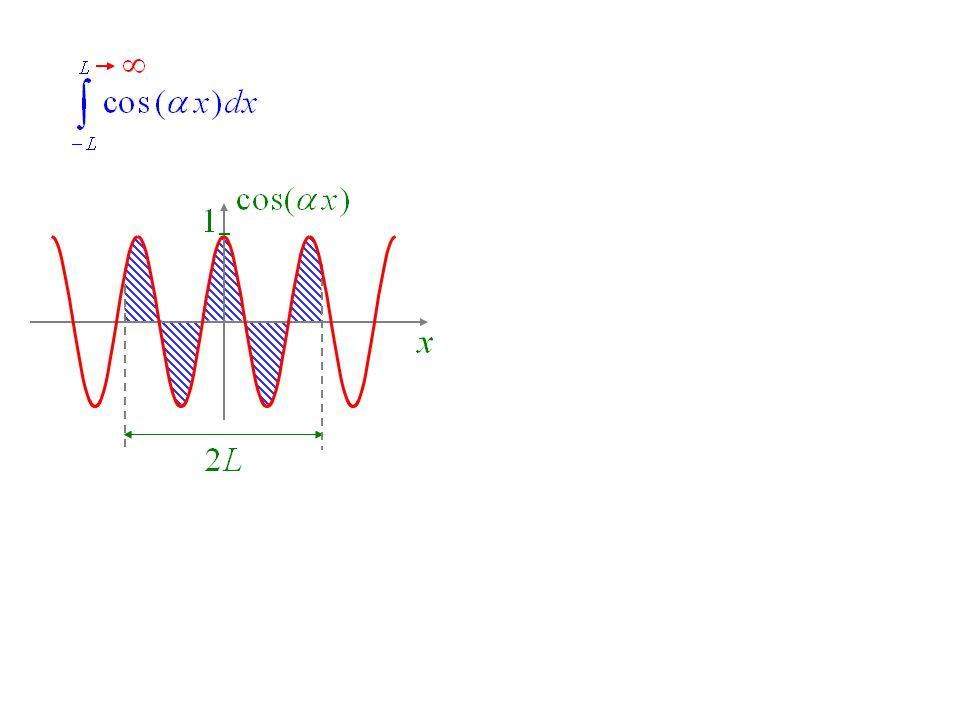 approximation dordre 1: Paquet dondes :