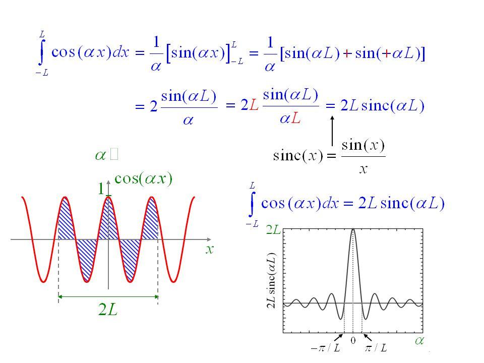 0 1 0 1 0 Laser : onde monochromatique modulateur TF temporelle : spectre Laser Application : la propagation dimpulsions lumineuses en fibre optique