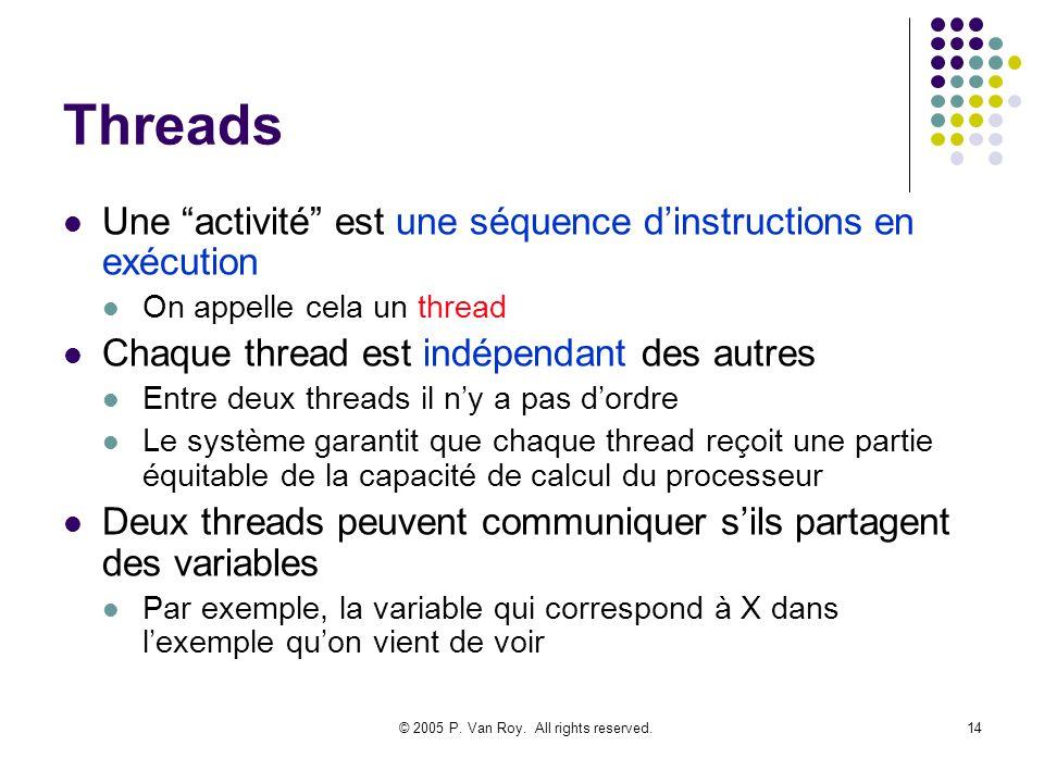 © 2005 P. Van Roy. All rights reserved.14 Threads Une activité est une séquence dinstructions en exécution On appelle cela un thread Chaque thread est