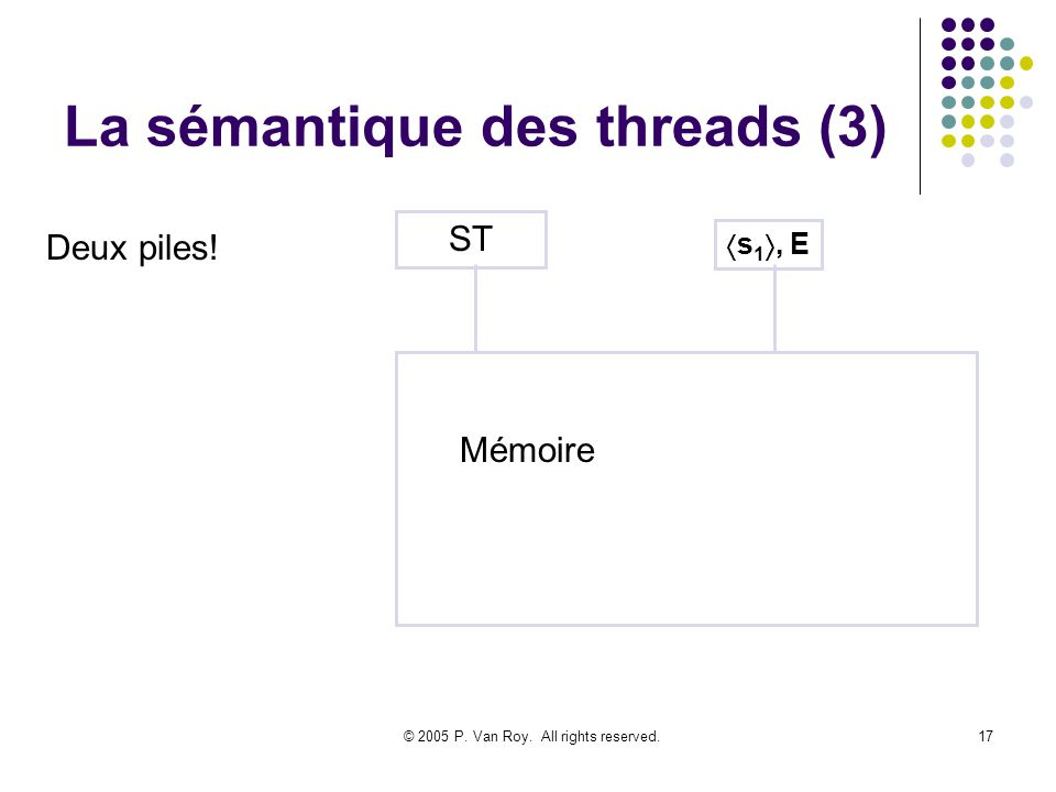 © 2005 P. Van Roy. All rights reserved.17 La sémantique des threads (3) Mémoire ST Deux piles! s 1, E