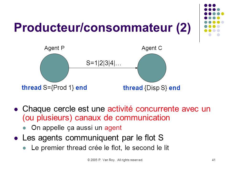 © 2005 P. Van Roy. All rights reserved.41 Producteur/consommateur (2) Chaque cercle est une activité concurrente avec un (ou plusieurs) canaux de comm