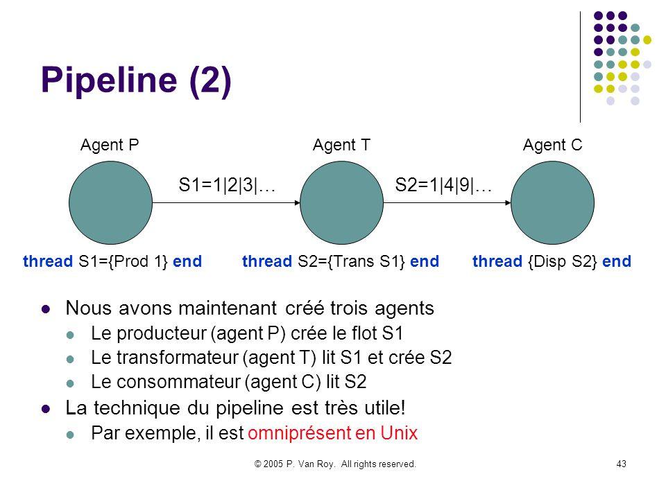 © 2005 P. Van Roy. All rights reserved.43 Pipeline (2) Nous avons maintenant créé trois agents Le producteur (agent P) crée le flot S1 Le transformate