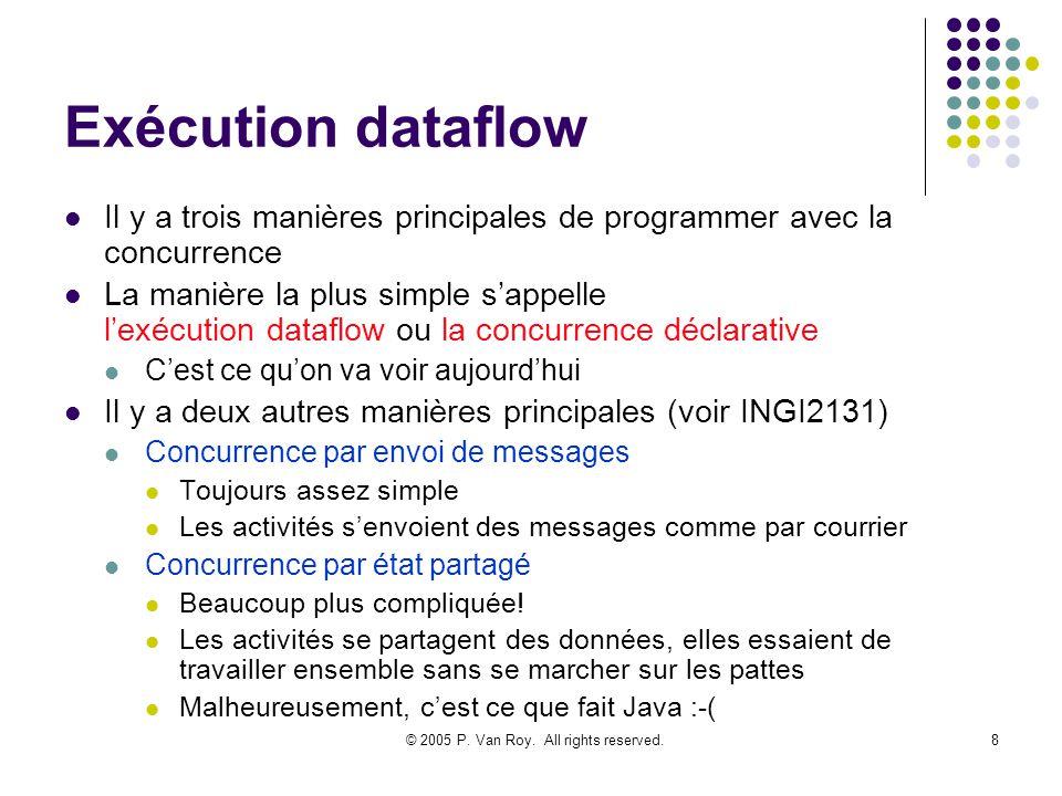 © 2005 P. Van Roy. All rights reserved.8 Exécution dataflow Il y a trois manières principales de programmer avec la concurrence La manière la plus sim