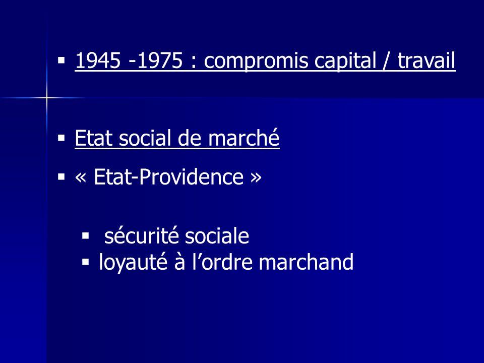 1945 -1975 : compromis capital / travail Etat social de marché « Etat-Providence » sécurité sociale loyauté à lordre marchand