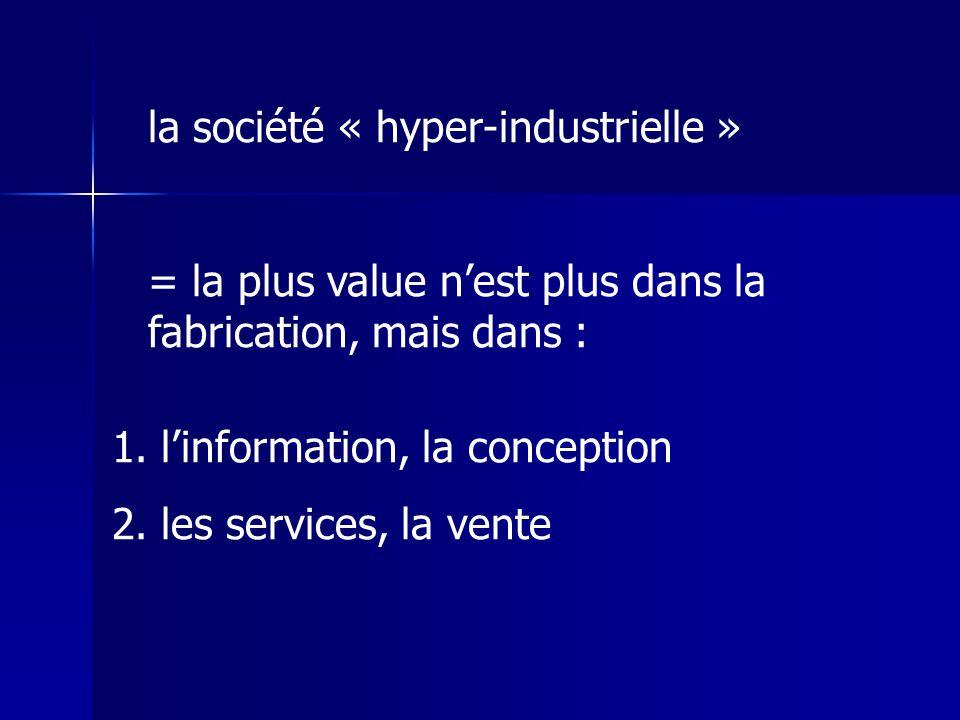 la société « hyper-industrielle » = la plus value nest plus dans la fabrication, mais dans : 1.