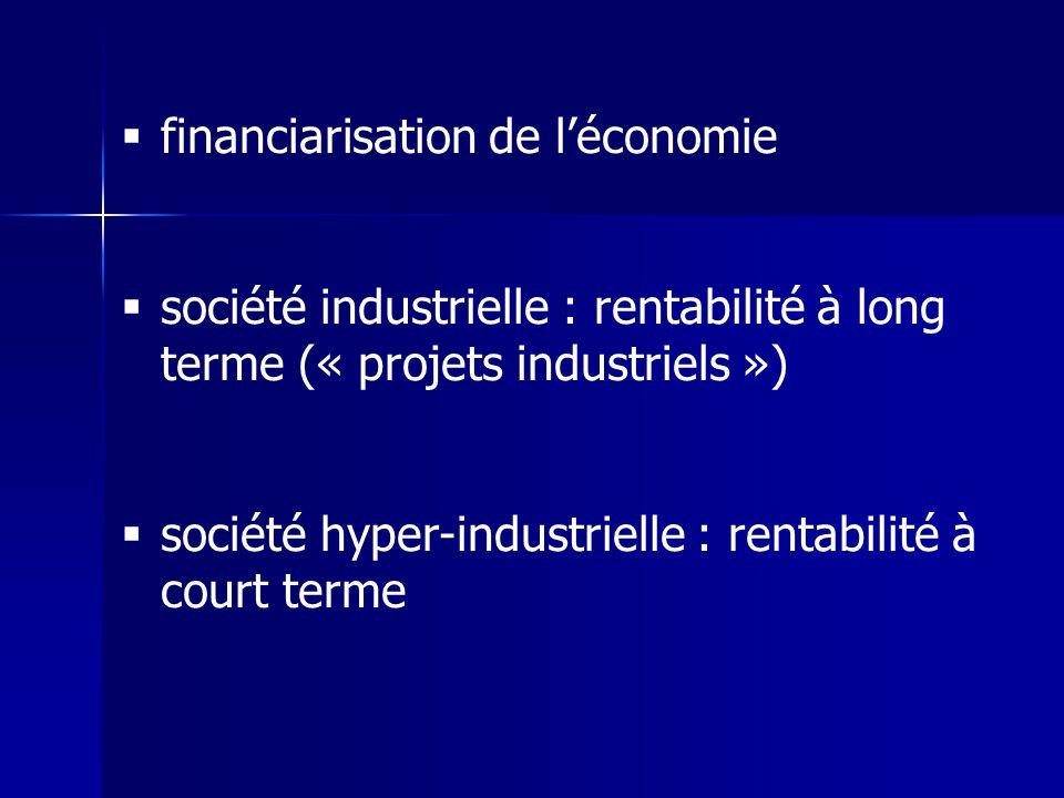 financiarisation de léconomie société industrielle : rentabilité à long terme (« projets industriels ») société hyper-industrielle : rentabilité à court terme