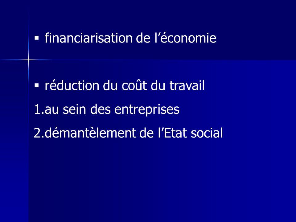 financiarisation de léconomie réduction du coût du travail 1.au sein des entreprises 2.démantèlement de lEtat social