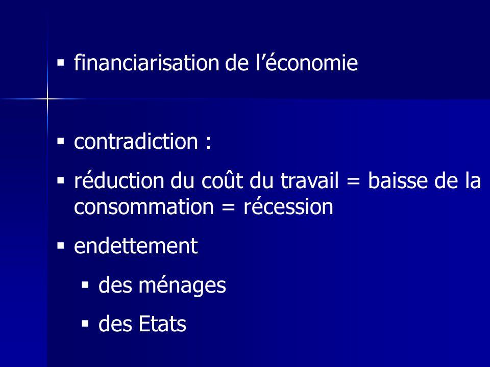 financiarisation de léconomie contradiction : réduction du coût du travail = baisse de la consommation = récession endettement des ménages des Etats