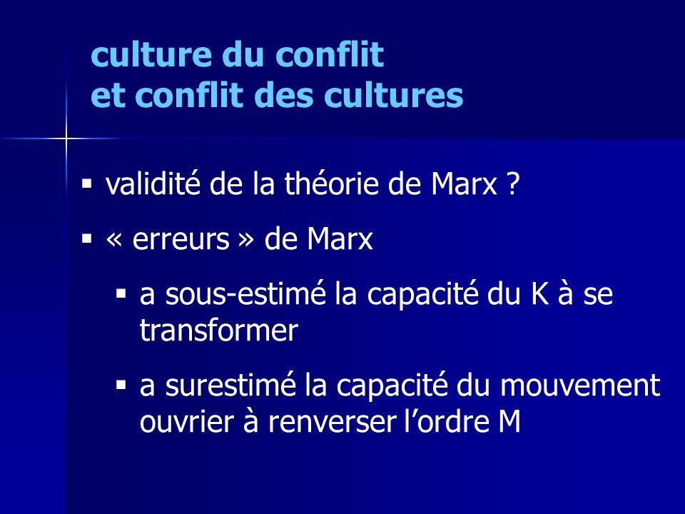 validité de la théorie de Marx .