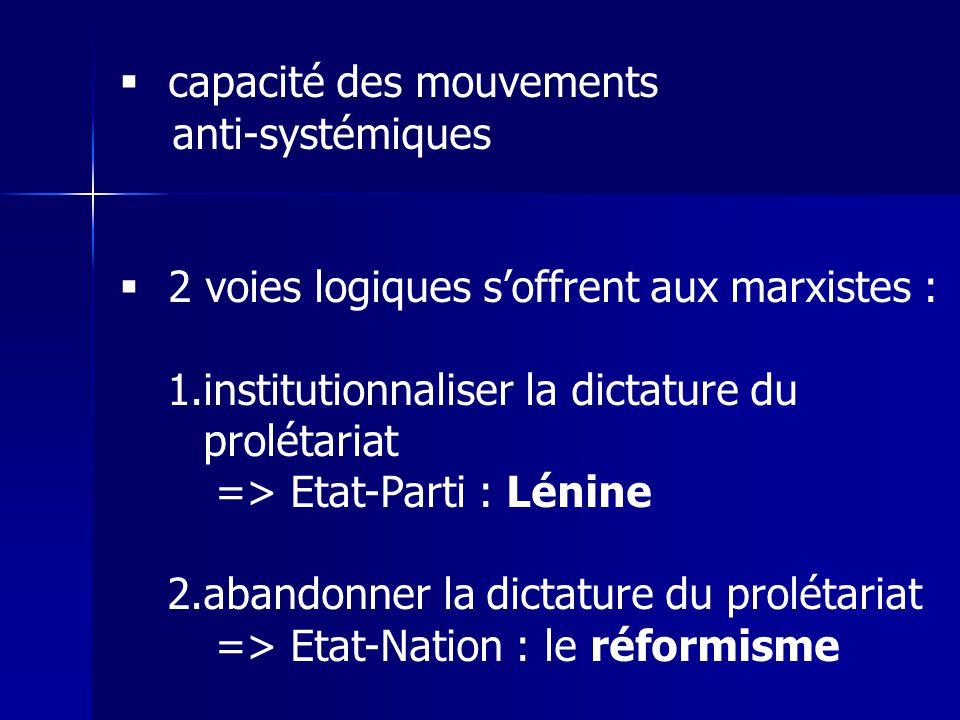 capacité des mouvements anti-systémiques 2 voies logiques soffrent aux marxistes : 1.institutionnaliser la dictature du prolétariat => Etat-Parti : Lénine 2.abandonner la dictature du prolétariat => Etat-Nation : le réformisme
