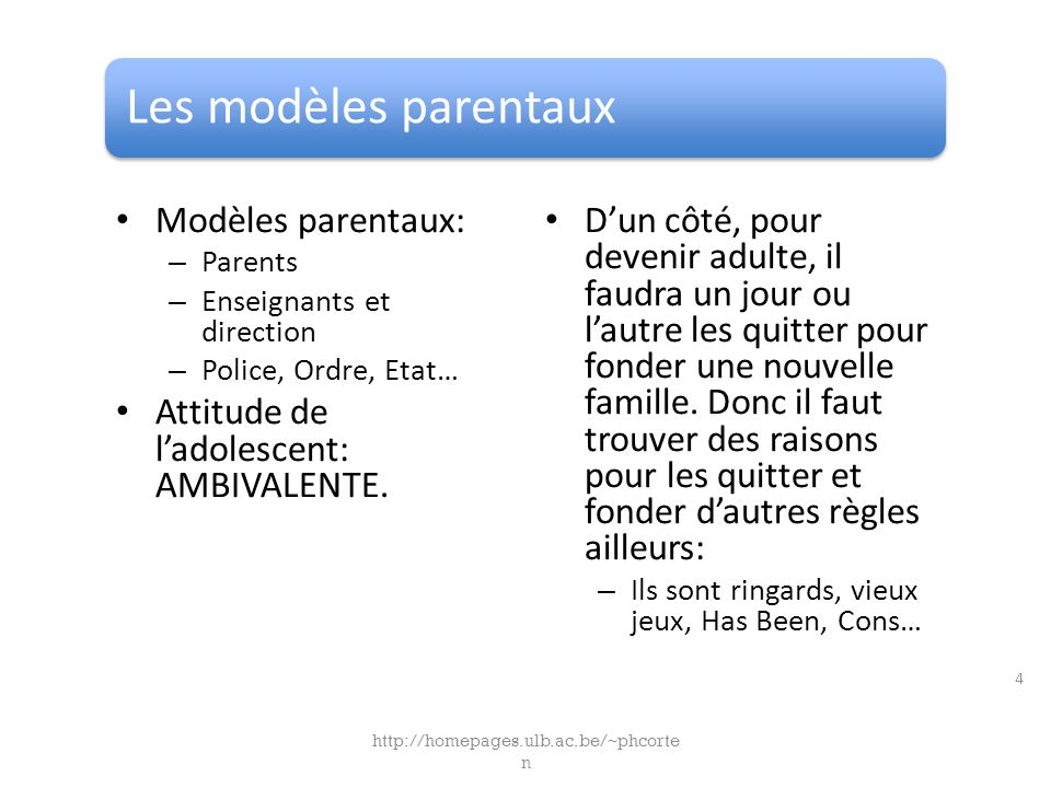 Les modèles parentaux Modèles parentaux: – Parents – Enseignants et direction – Police, Ordre, Etat… Attitude de ladolescent: AMBIVALENTE.