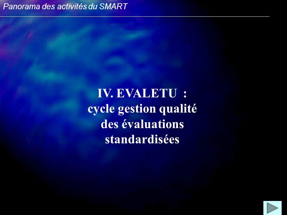IV. EVALETU : cycle gestion qualité des évaluations standardisées Panorama des activités du SMART