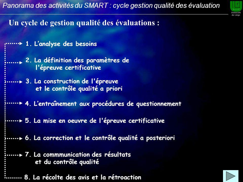Un cycle de gestion qualité des évaluations : 2.