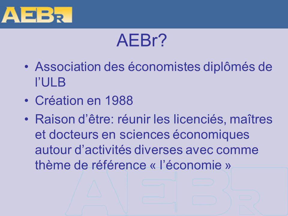 AEBr? Association des économistes diplômés de lULB Création en 1988 Raison dêtre: réunir les licenciés, maîtres et docteurs en sciences économiques au