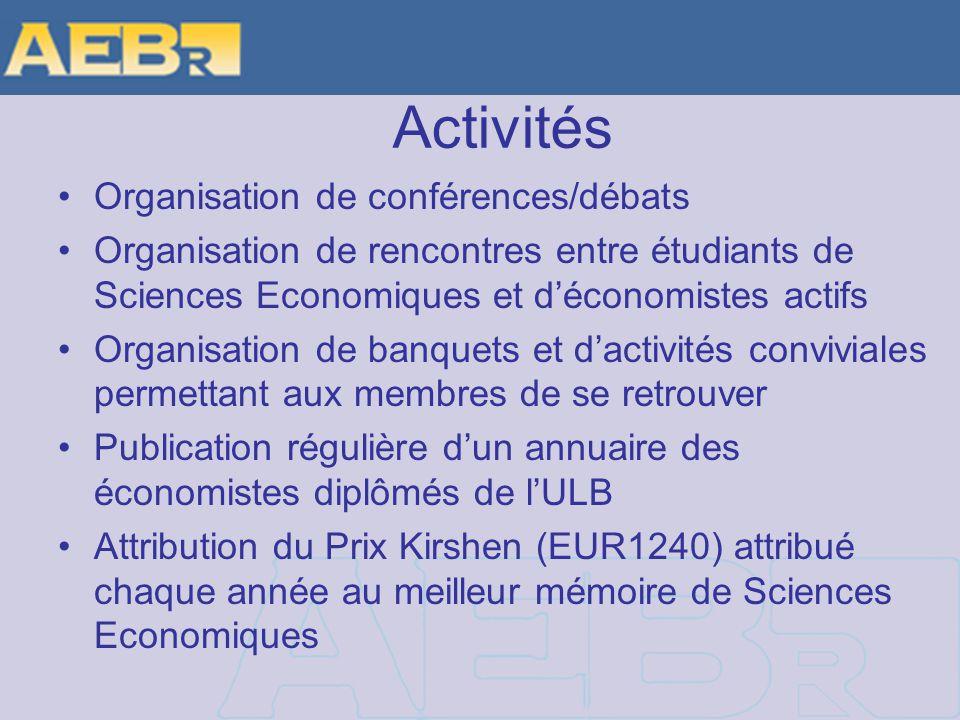 Activités Organisation de conférences/débats Organisation de rencontres entre étudiants de Sciences Economiques et déconomistes actifs Organisation de