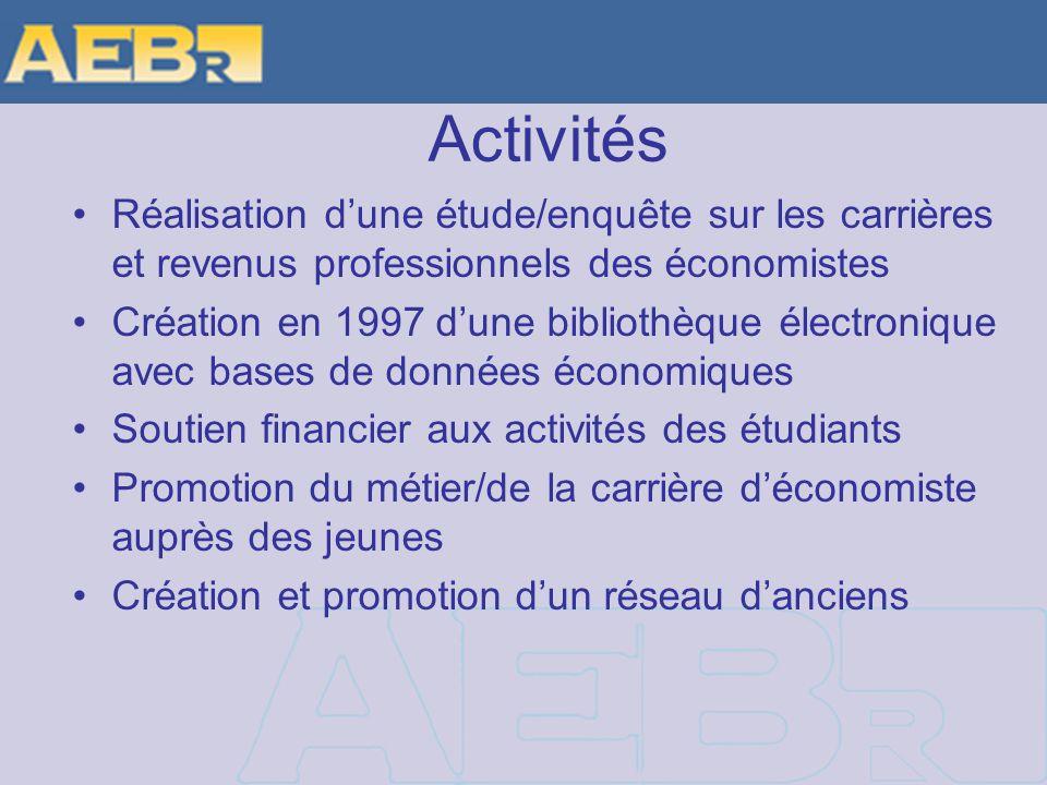Activités Réalisation dune étude/enquête sur les carrières et revenus professionnels des économistes Création en 1997 dune bibliothèque électronique a