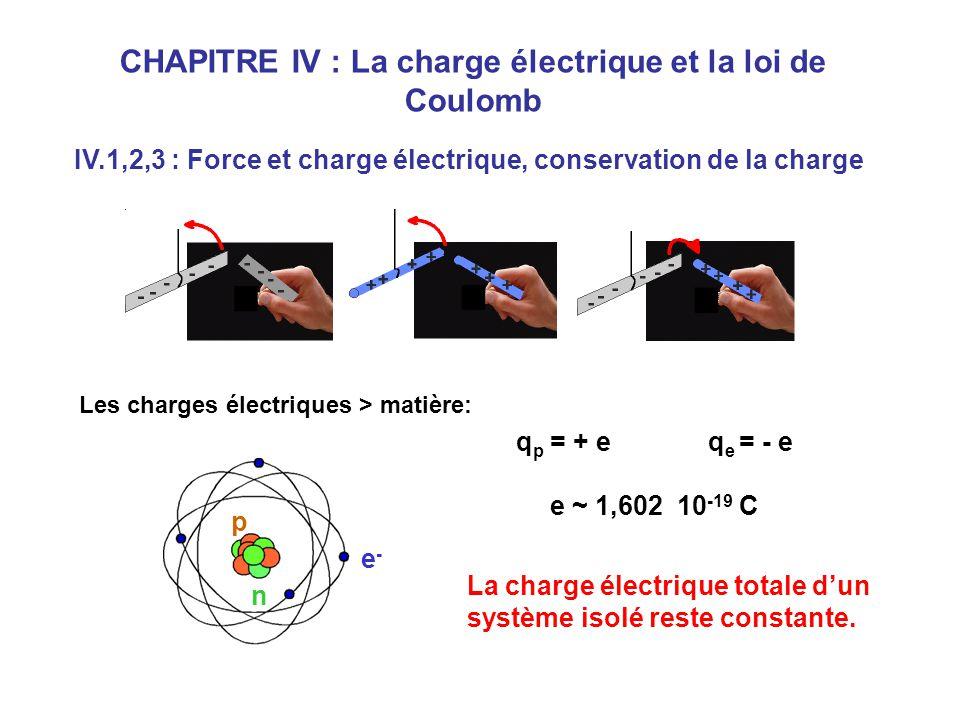 IV.4.Conducteurs et isolants Conducteurs: ++ ++ + + ++ q 1 = Qq 2 = 0 Isolants: ++ ++ + + ++ q 1 = Q q 2 = 0 q 2 = Q/2q 1 = Q/2
