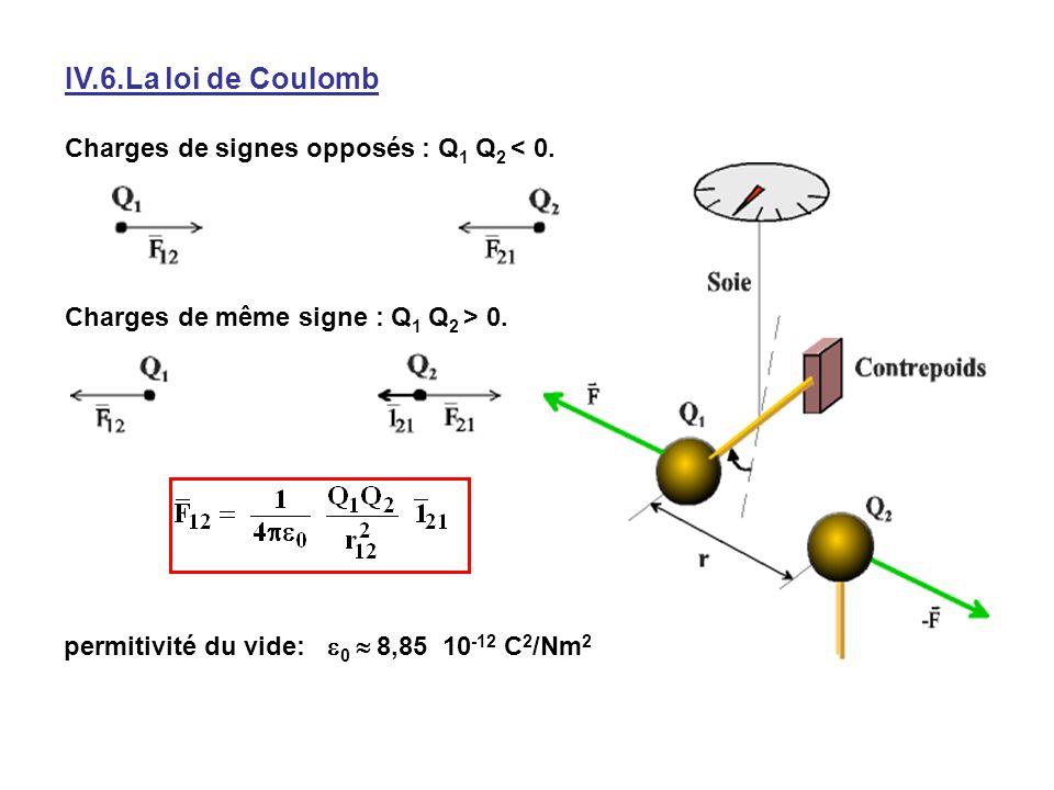 IV.7.Principe de superposition:. Q1Q1 Q3Q3 Q2Q2 QnQn F1F1 F 13 F 12 F 1n