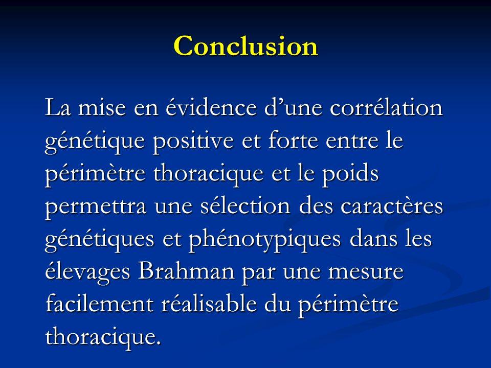 Conclusion La mise en évidence dune corrélation génétique positive et forte entre le périmètre thoracique et le poids permettra une sélection des caractères génétiques et phénotypiques dans les élevages Brahman par une mesure facilement réalisable du périmètre thoracique.