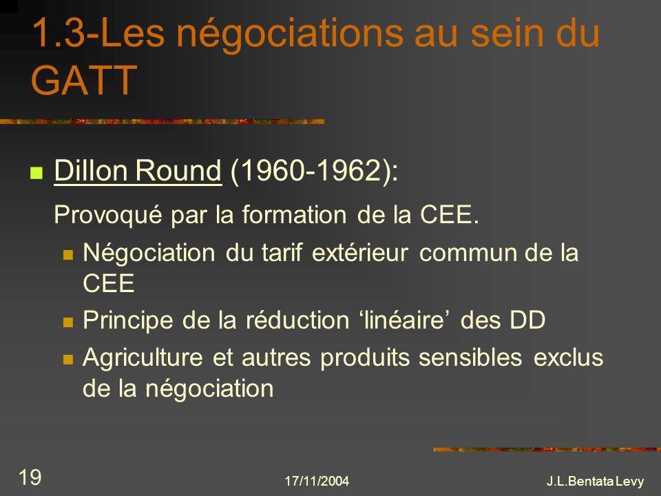 17/11/2004J.L.Bentata Levy 19 1.3-Les négociations au sein du GATT Dillon Round (1960-1962): Provoqué par la formation de la CEE. Négociation du tarif