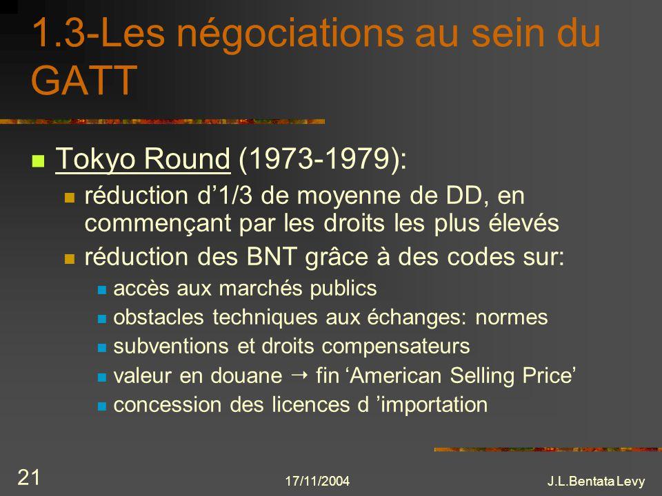 17/11/2004J.L.Bentata Levy 21 1.3-Les négociations au sein du GATT Tokyo Round (1973-1979): réduction d1/3 de moyenne de DD, en commençant par les dro