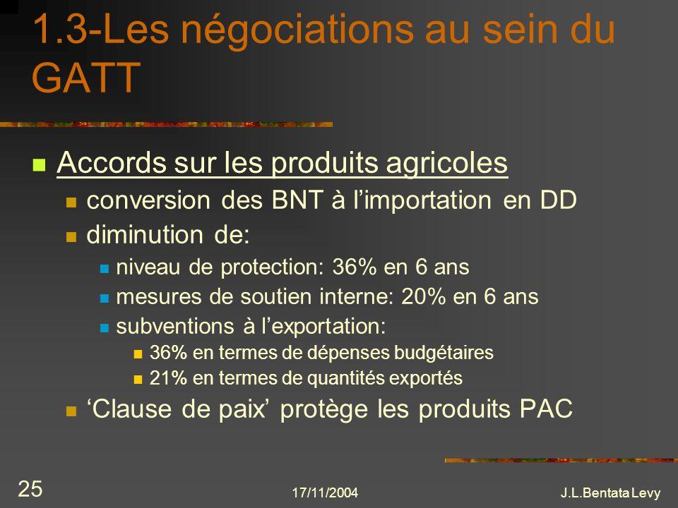 17/11/2004J.L.Bentata Levy 25 1.3-Les négociations au sein du GATT Accords sur les produits agricoles conversion des BNT à limportation en DD diminuti