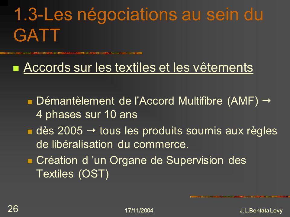 17/11/2004J.L.Bentata Levy 26 1.3-Les négociations au sein du GATT Accords sur les textiles et les vêtements Démantèlement de lAccord Multifibre (AMF)