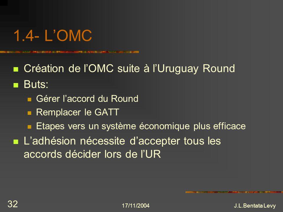 17/11/2004J.L.Bentata Levy 32 1.4- LOMC Création de lOMC suite à lUruguay Round Buts: Gérer laccord du Round Remplacer le GATT Etapes vers un système