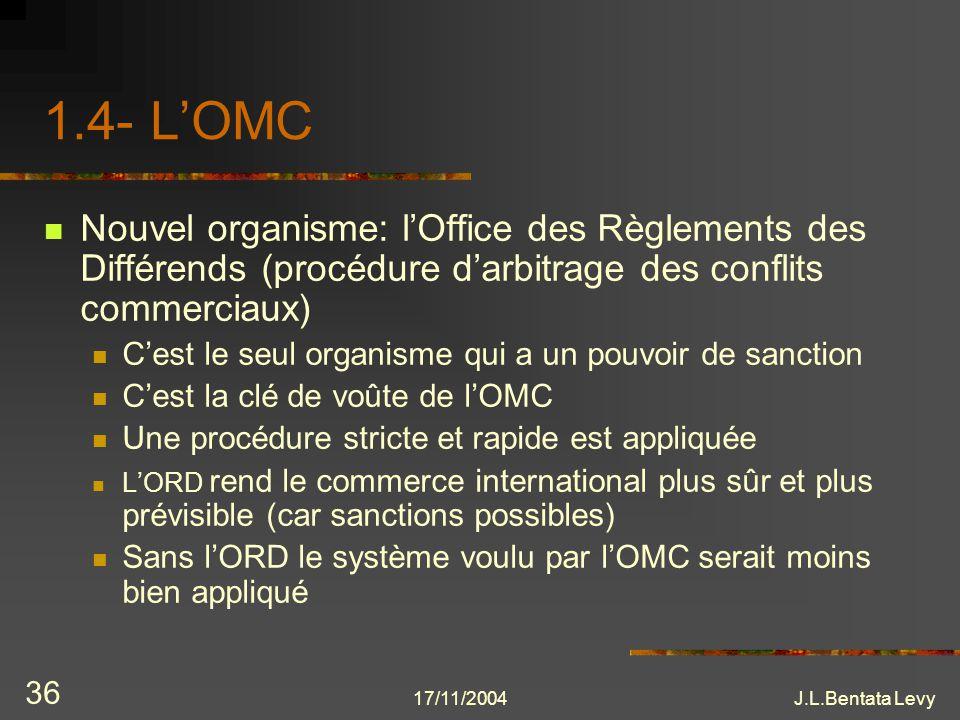 17/11/2004J.L.Bentata Levy 36 1.4- LOMC Nouvel organisme: lOffice des Règlements des Différends (procédure darbitrage des conflits commerciaux) Cest l