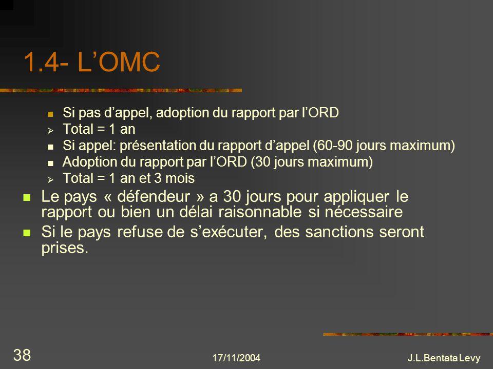 17/11/2004J.L.Bentata Levy 38 1.4- LOMC Si pas dappel, adoption du rapport par lORD Total = 1 an Si appel: présentation du rapport dappel (60-90 jours