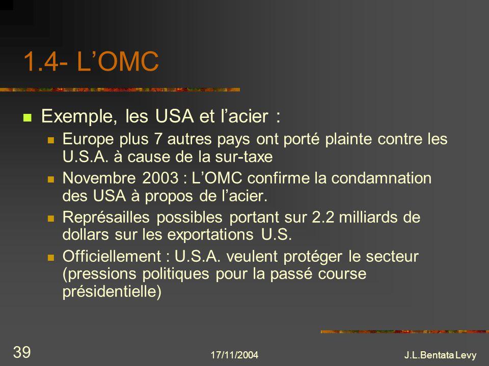 17/11/2004J.L.Bentata Levy 39 1.4- LOMC Exemple, les USA et lacier : Europe plus 7 autres pays ont porté plainte contre les U.S.A. à cause de la sur-t
