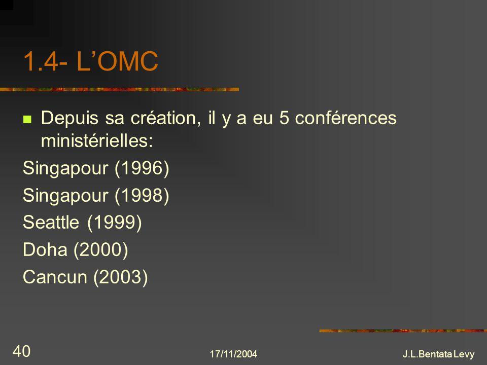 17/11/2004J.L.Bentata Levy 40 1.4- LOMC Depuis sa création, il y a eu 5 conférences ministérielles: Singapour (1996) Singapour (1998) Seattle (1999) D