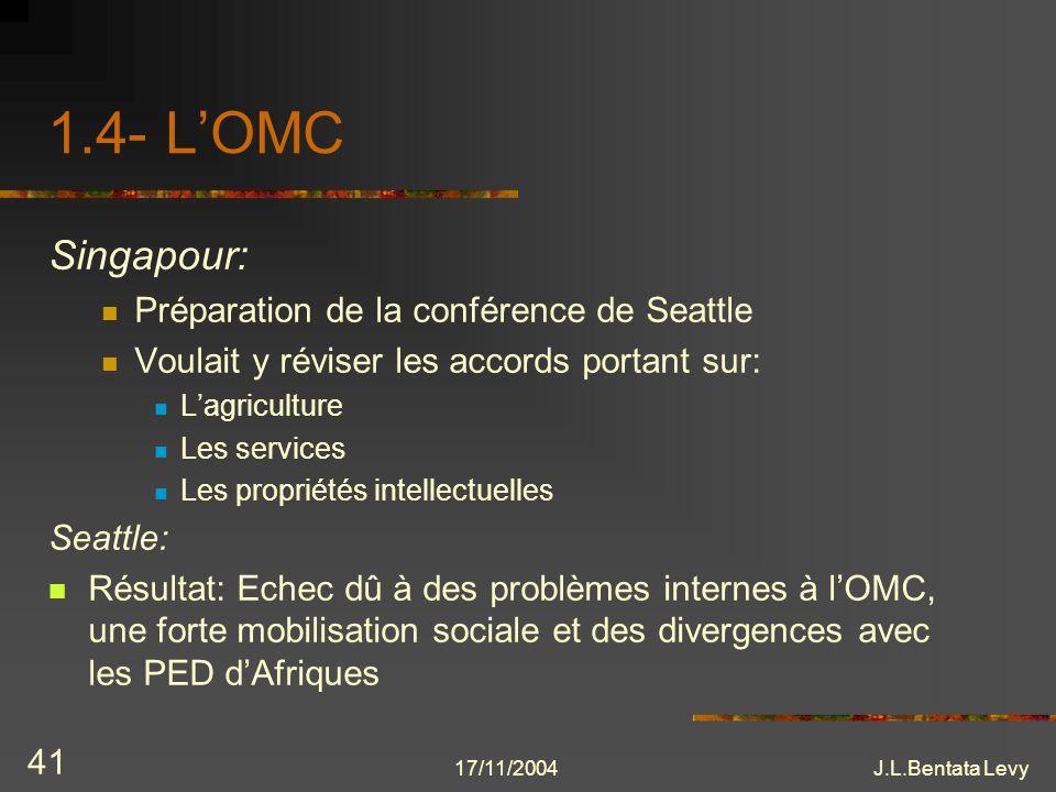 17/11/2004J.L.Bentata Levy 41 1.4- LOMC Singapour: Préparation de la conférence de Seattle Voulait y réviser les accords portant sur: Lagriculture Les