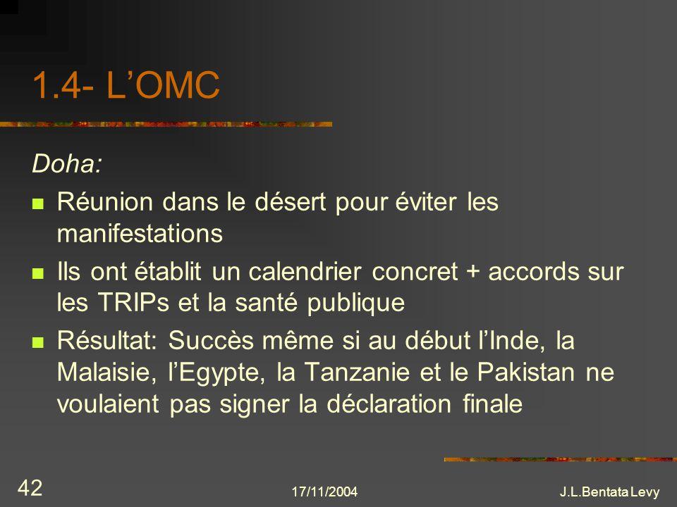 17/11/2004J.L.Bentata Levy 42 1.4- LOMC Doha: Réunion dans le désert pour éviter les manifestations Ils ont établit un calendrier concret + accords su
