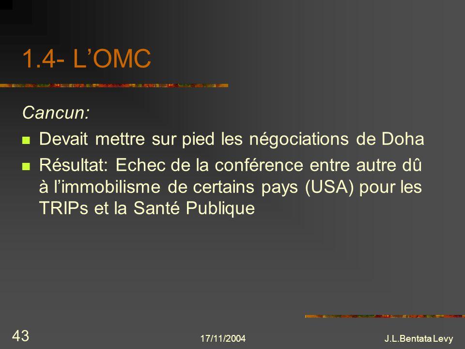 17/11/2004J.L.Bentata Levy 43 1.4- LOMC Cancun: Devait mettre sur pied les négociations de Doha Résultat: Echec de la conférence entre autre dû à limm