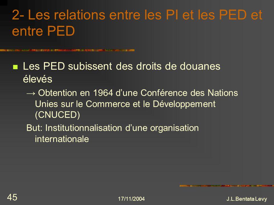 17/11/2004J.L.Bentata Levy 45 2- Les relations entre les PI et les PED et entre PED Les PED subissent des droits de douanes élevés Obtention en 1964 d