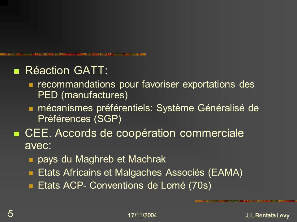 17/11/2004J.L.Bentata Levy 26 1.3-Les négociations au sein du GATT Accords sur les textiles et les vêtements Démantèlement de lAccord Multifibre (AMF) 4 phases sur 10 ans dès 2005 tous les produits soumis aux règles de libéralisation du commerce.