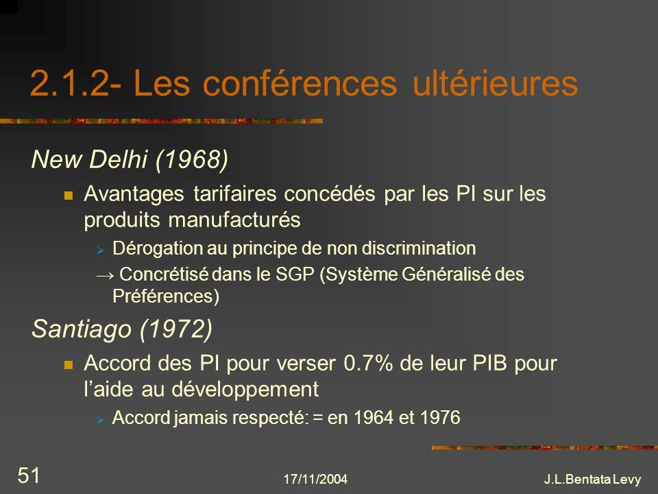 17/11/2004J.L.Bentata Levy 51 2.1.2- Les conférences ultérieures New Delhi (1968) Avantages tarifaires concédés par les PI sur les produits manufactur