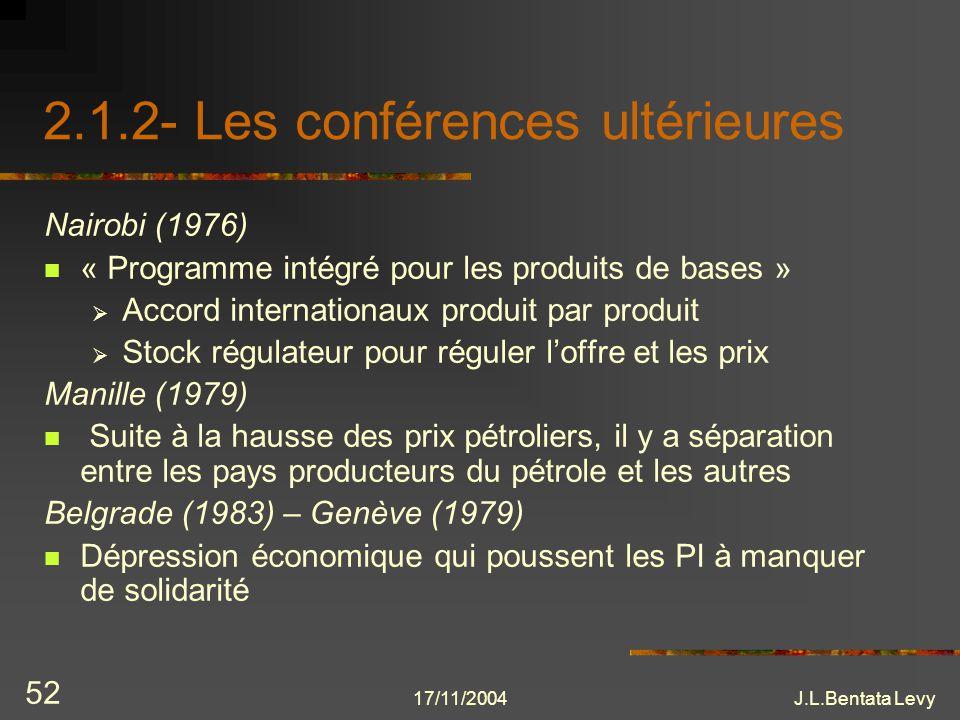 17/11/2004J.L.Bentata Levy 52 2.1.2- Les conférences ultérieures Nairobi (1976) « Programme intégré pour les produits de bases » Accord internationaux