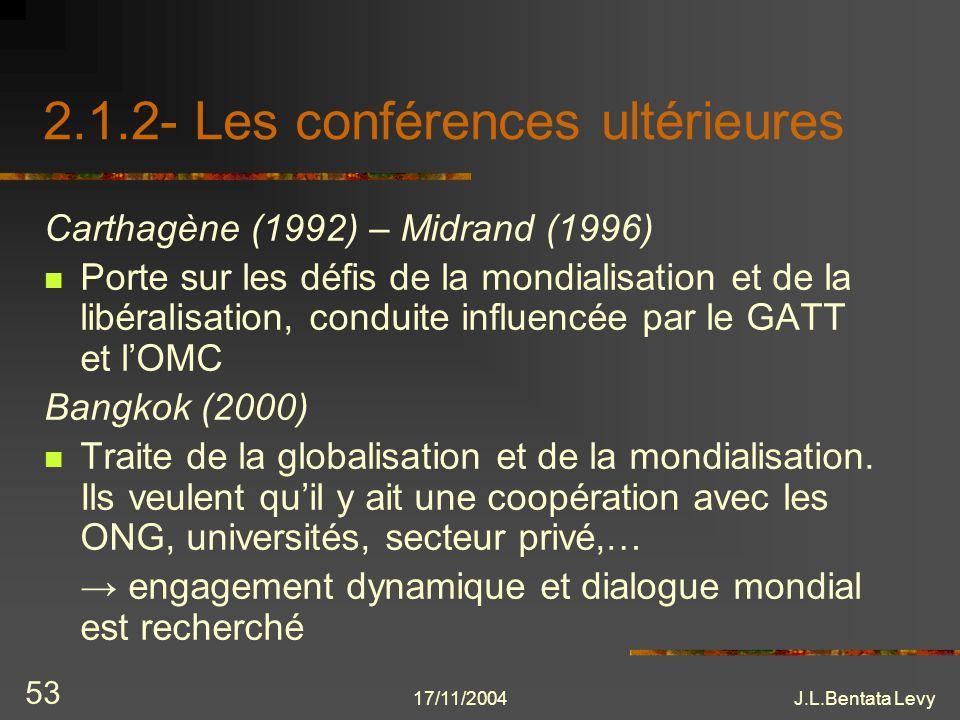 17/11/2004J.L.Bentata Levy 53 2.1.2- Les conférences ultérieures Carthagène (1992) – Midrand (1996) Porte sur les défis de la mondialisation et de la