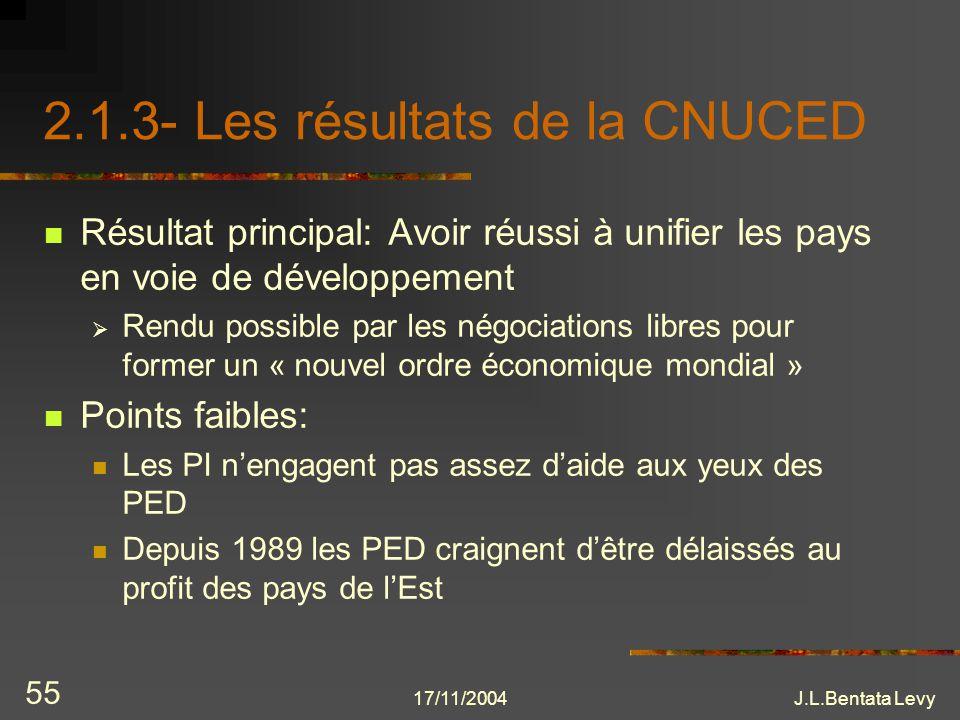 17/11/2004J.L.Bentata Levy 55 2.1.3- Les résultats de la CNUCED Résultat principal: Avoir réussi à unifier les pays en voie de développement Rendu pos