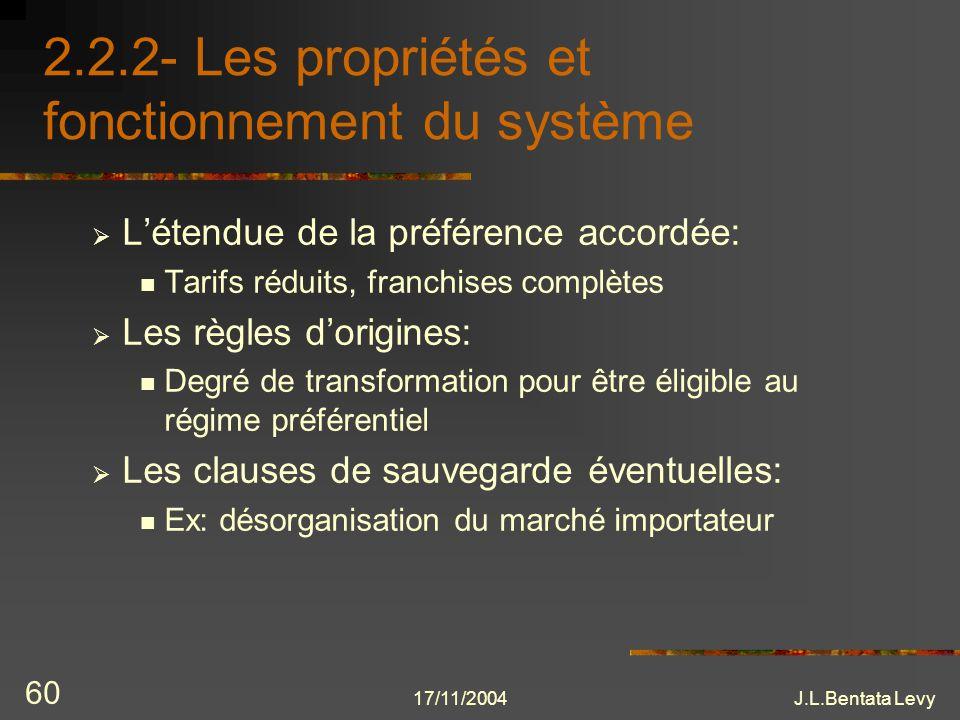 17/11/2004J.L.Bentata Levy 60 2.2.2- Les propriétés et fonctionnement du système Létendue de la préférence accordée: Tarifs réduits, franchises complè